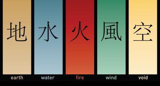 חמשת היסודות בתורת הרוחניות והריפוי הסיני