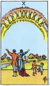 משמעות קלף עשרת גביעים בקריאה בקלפים