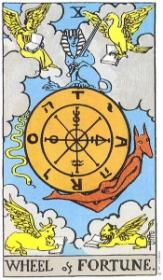 משמעות קלף גלגל המזל בקריאה בקלפים