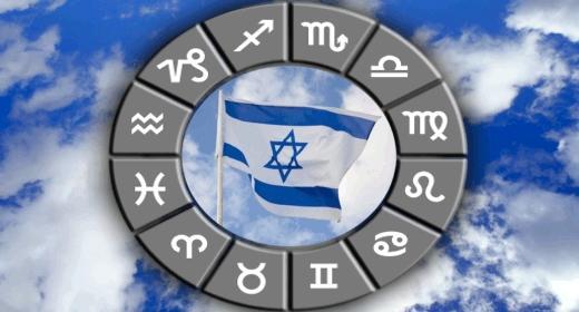 תחזית שנתית למדינת ישראל